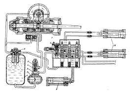 Гидросистемы – ремонт и обслуживание
